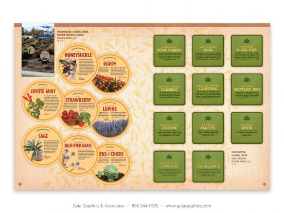 PLANT ID and GREENBUILT PANELS ~ Environmental Learning Center, City of Highland, California (pp 28-29)